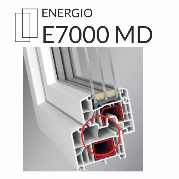 Energio E7000MD, Aluplast Intertec