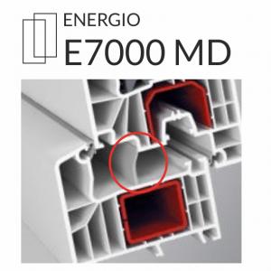 Energio E7000MD, Aluplast Intertec